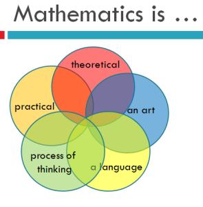 what-is-mathematics